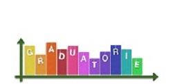 graduatorie_docenti